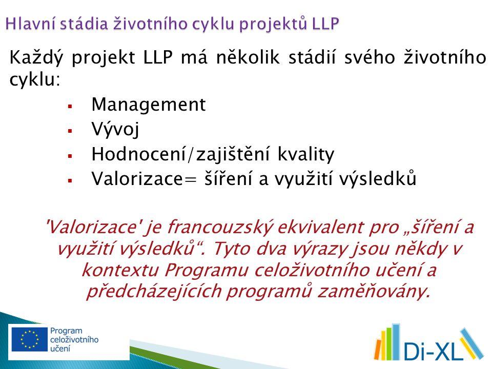 """Každý projekt LLP má několik stádií svého životního cyklu:  Management  Vývoj  Hodnocení/zajištění kvality  Valorizace= šíření a využití výsledků Valorizace je francouzský ekvivalent pro """"šíření a využití výsledků ."""