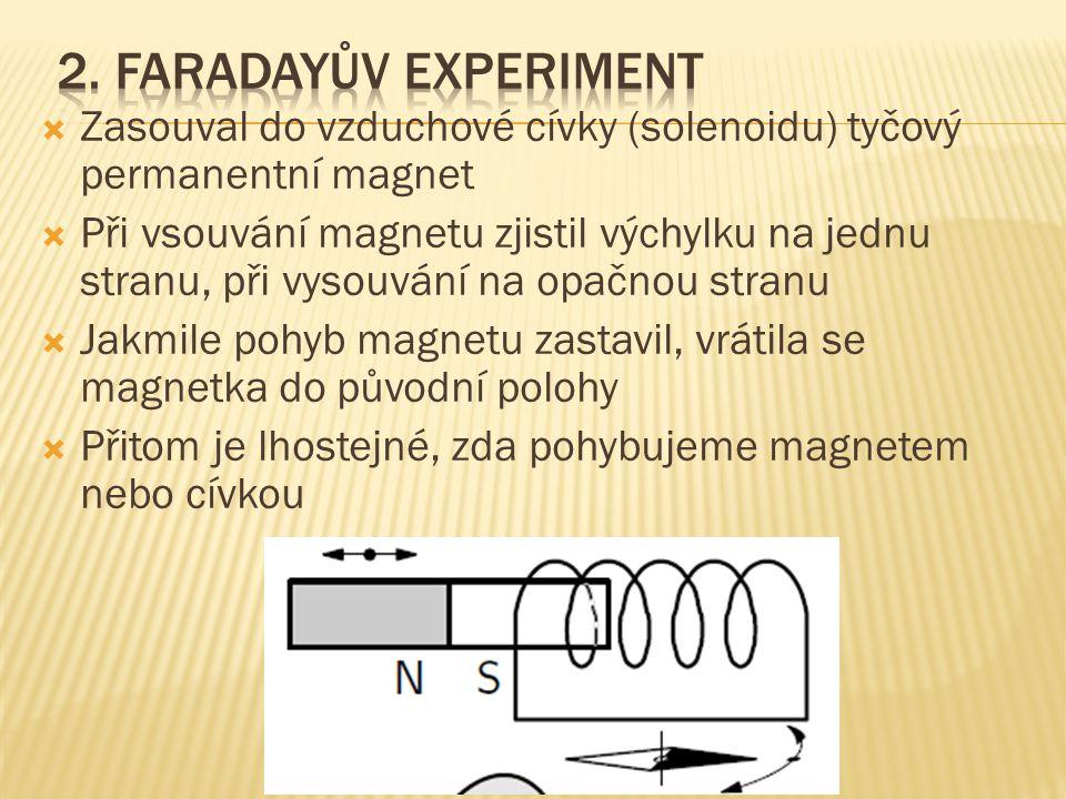  Zasouval do vzduchové cívky (solenoidu) tyčový permanentní magnet  Při vsouvání magnetu zjistil výchylku na jednu stranu, při vysouvání na opačnou stranu  Jakmile pohyb magnetu zastavil, vrátila se magnetka do původní polohy  Přitom je lhostejné, zda pohybujeme magnetem nebo cívkou