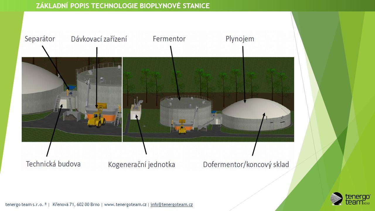 tenergo team s.r.o. ® | Křenová 71, 602 00 Brno | www.tenergoteam.cz | info@tenergoteam.cz ZÁKLADNÍ POPIS TECHNOLOGIE BIOPLYNOVÉ STANICE