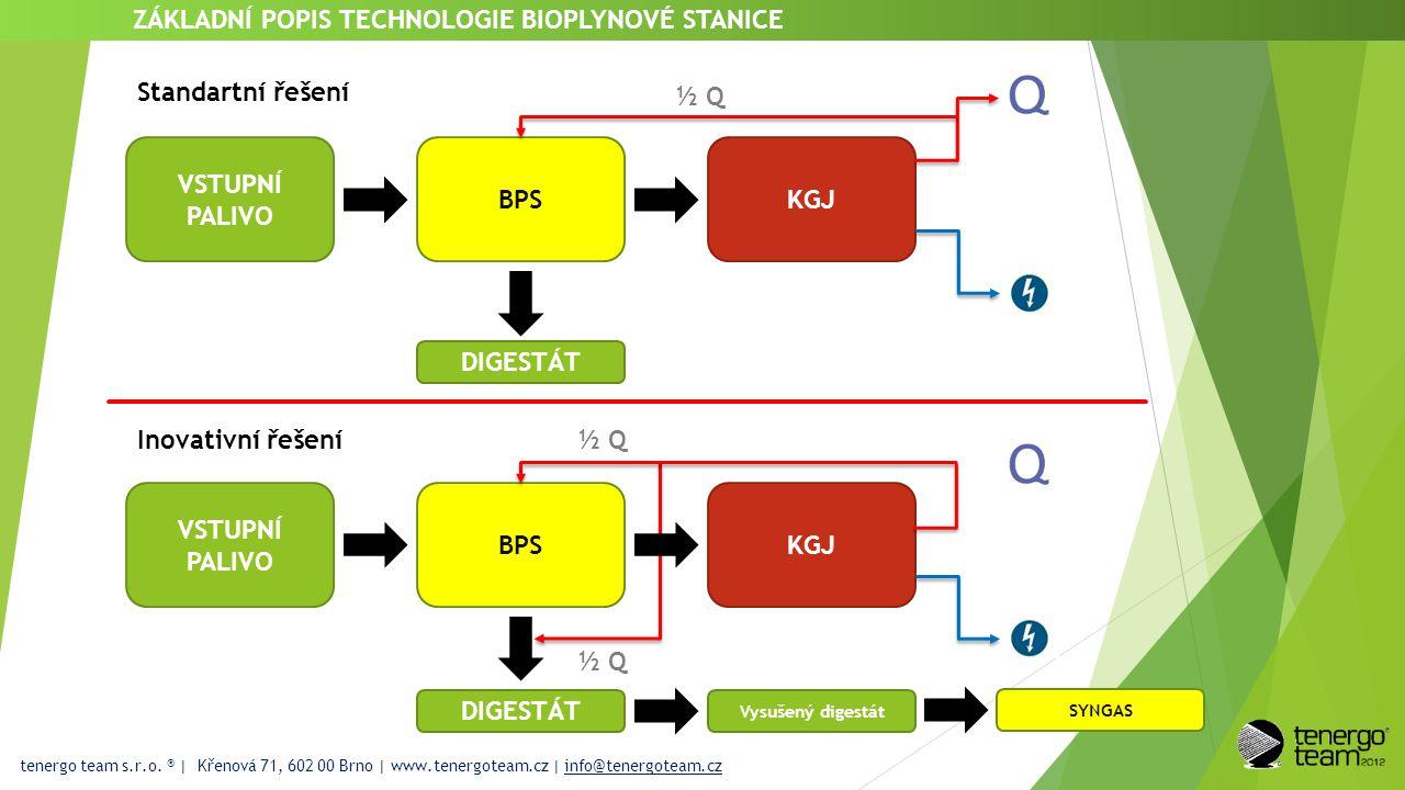 ZÁKLADNÍ POPIS TECHNOLOGIE BIOPLYNOVÉ STANICE tenergo team s.r.o. ® | Křenová 71, 602 00 Brno | www.tenergoteam.cz | info@tenergoteam.cz VSTUPNÍ PALIV