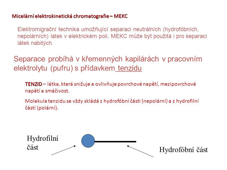 Micelární elektrokinetická chromatografie – MEKC Elektromigrační technika umožňující separaci neutrálních (hydrofóbních, nepolárních) látek v elektrickém poli.