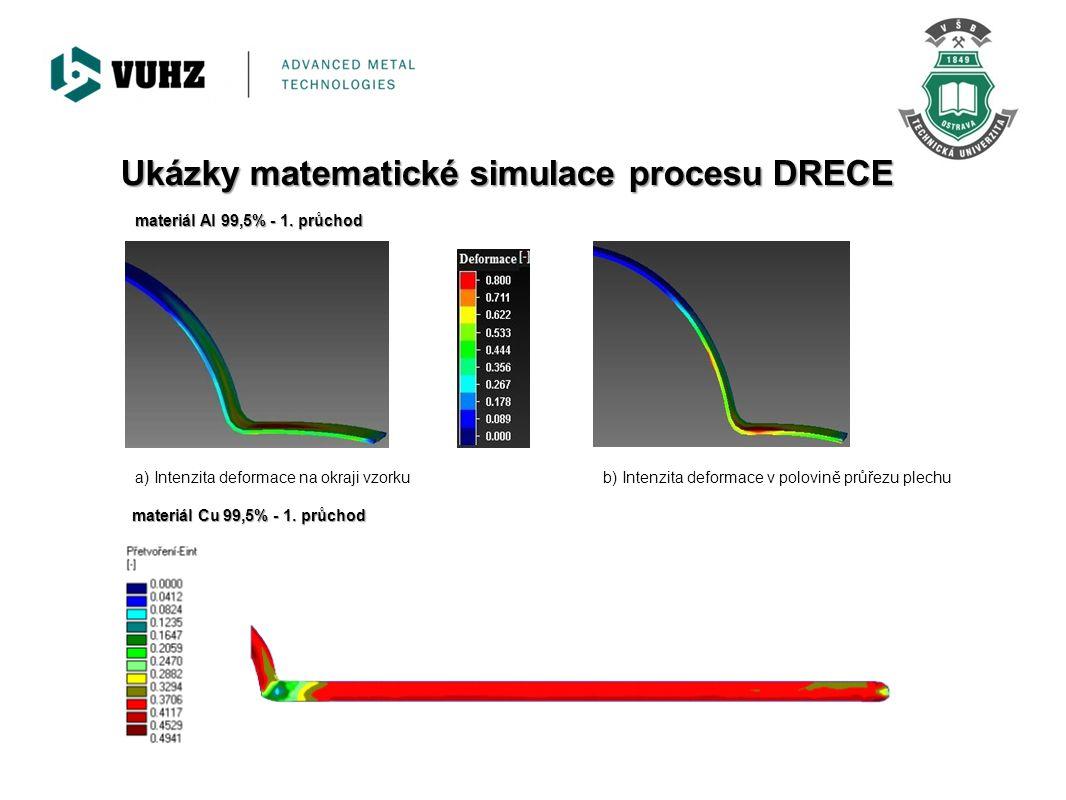 a) Intenzita deformace na okraji vzorkub) Intenzita deformace v polovině průřezu plechu Ukázky matematické simulace procesu DRECE materiál Al 99,5% -