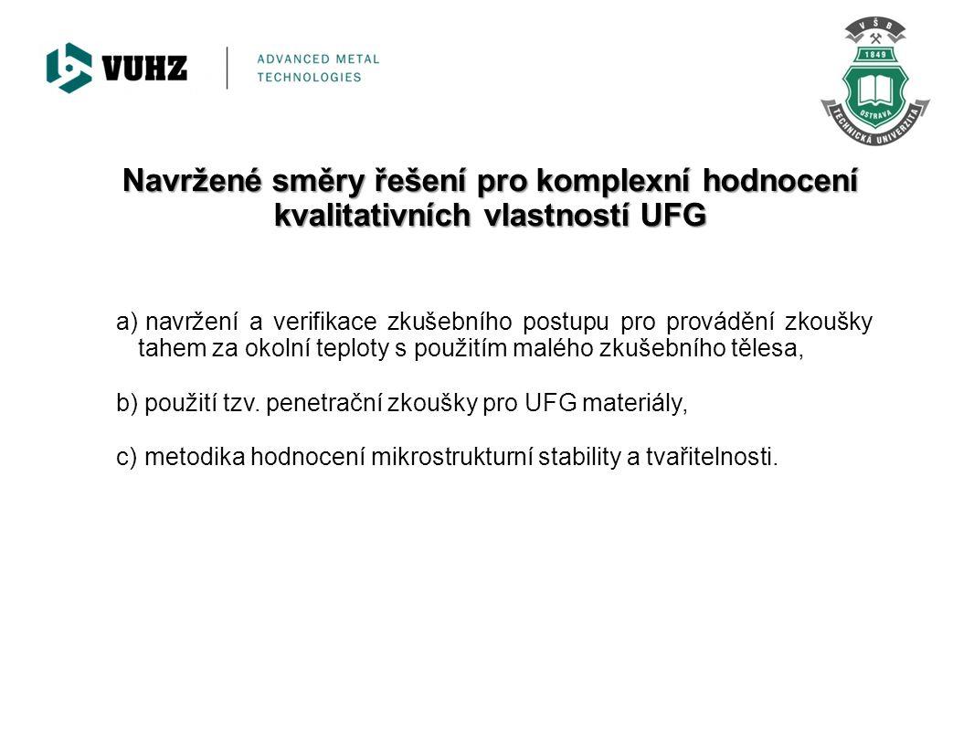 Navržené směry řešení pro komplexní hodnocení kvalitativních vlastností UFG a) navržení a verifikace zkušebního postupu pro provádění zkoušky tahem za