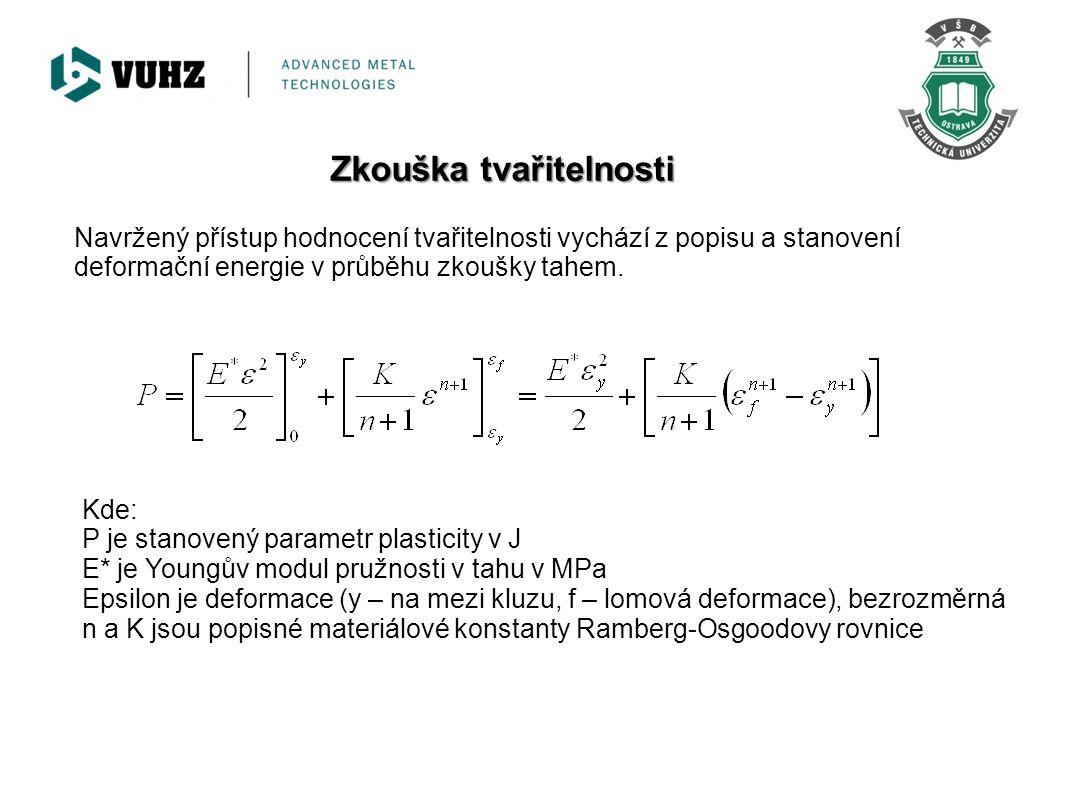 Zkouška tvařitelnosti Navržený přístup hodnocení tvařitelnosti vychází z popisu a stanovení deformační energie v průběhu zkoušky tahem. Kde: P je stan