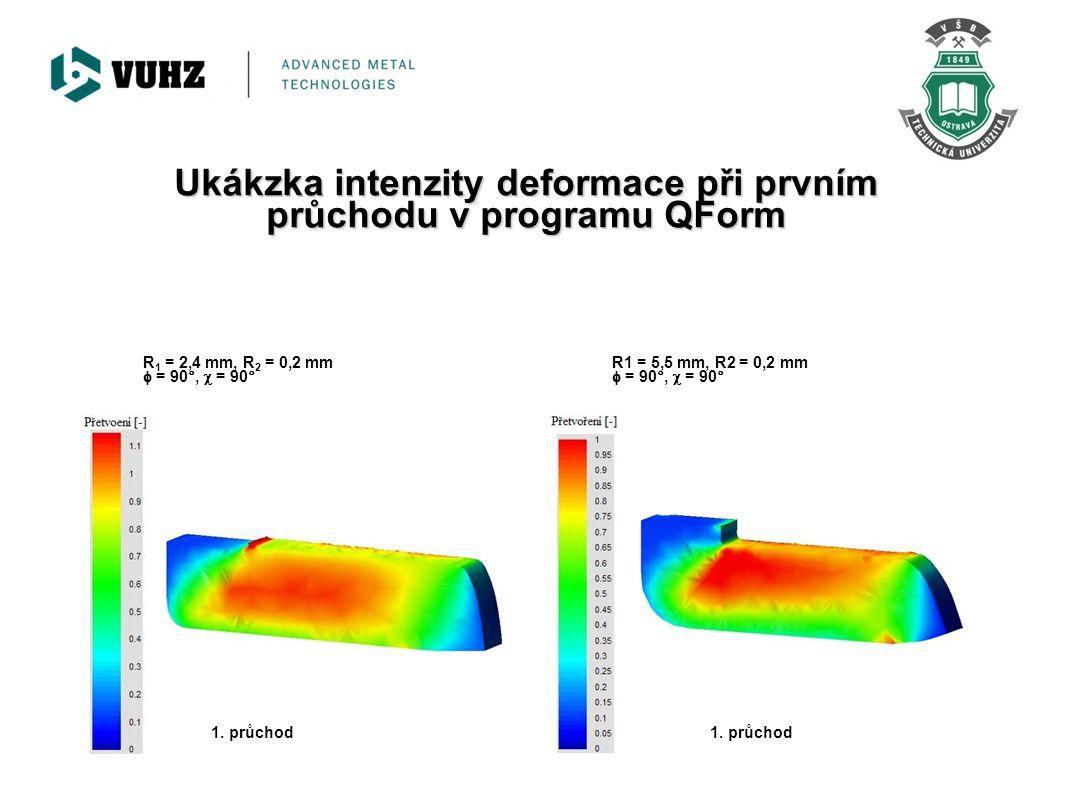 Ukákzka intenzity deformace při prvním průchodu v programu QForm 1. průchod R1 = 5,5 mm, R2 = 0,2 mm  = 90°,  = 90° R 1 = 2,4 mm, R 2 = 0,2 mm  = 9