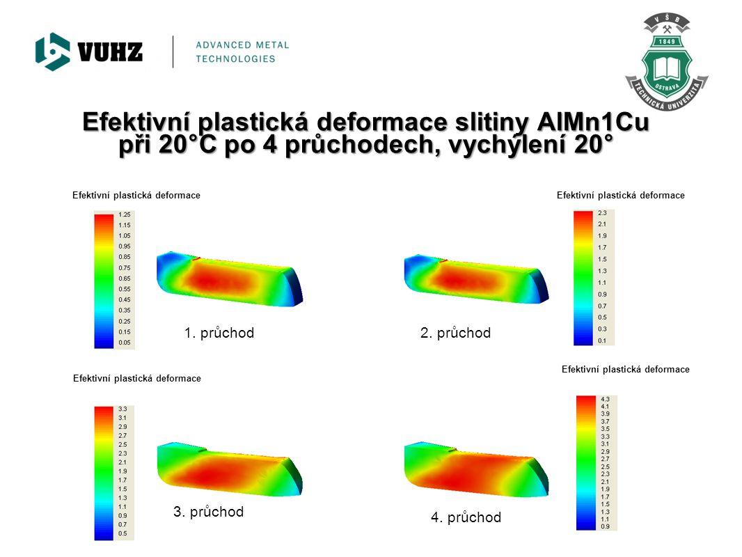 Efektivní plastická deformace slitiny AlMn1Cu při 20°C po 4 průchodech, vychýlení 20° 1. průchod2. průchod 3. průchod 4. průchod Efektivní plastická d