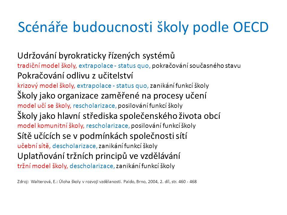 Scénáře budoucnosti školy podle OECD Udržování byrokraticky řízených systémů tradiční model školy, extrapolace - status quo, pokračování současného st
