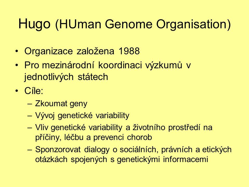 Hugo (HUman Genome Organisation) •Organizace založena 1988 •Pro mezinárodní koordinaci výzkumů v jednotlivých státech •Cíle: –Zkoumat geny –Vývoj genetické variability –Vliv genetické variability a životního prostředí na příčiny, léčbu a prevenci chorob –Sponzorovat dialogy o sociálních, právních a etických otázkách spojených s genetickými informacemi