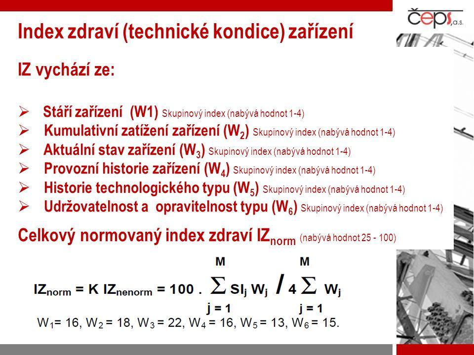 Index zdraví (technické kondice) zařízení IZ vychází ze:  Stáří zařízení (W1) Skupinový index (nabývá hodnot 1-4)  Kumulativní zatížení zařízení (W