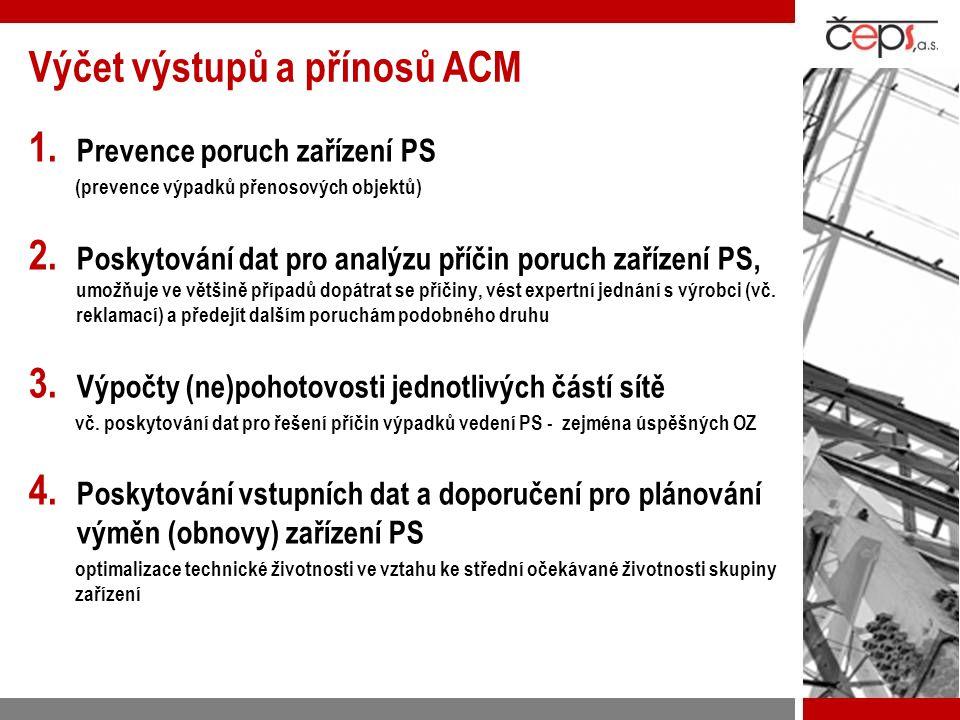 Výčet výstupů a přínosů ACM 1. Prevence poruch zařízení PS (prevence výpadků přenosových objektů) 2. Poskytování dat pro analýzu příčin poruch zařízen