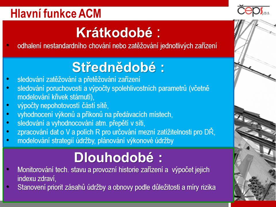 Hlavní funkce ACM Krátkodobé : • odhalení nestandardního chování nebo zatěžování jednotlivých zařízení Střednědobé : • sledování zatěžování a přetěžov