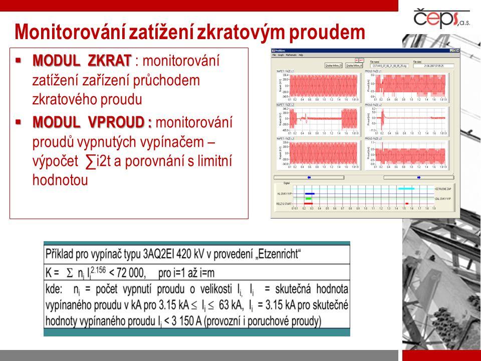 Monitorování zatížení zkratovým proudem  MODUL ZKRAT  MODUL ZKRAT : monitorování zatížení zařízení průchodem zkratového proudu  MODUL VPROUD :  MO