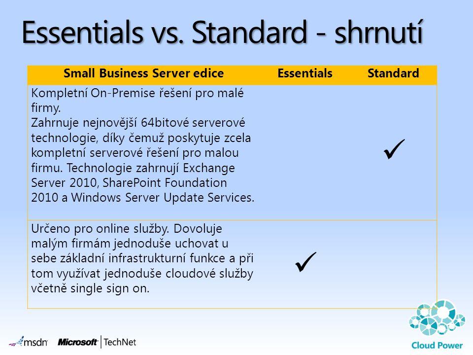 Essentials vs. Standard - shrnutí Essentials vs. Standard - shrnutí Small Business Server ediceEssentialsStandard Kompletní On-Premise řešení pro malé