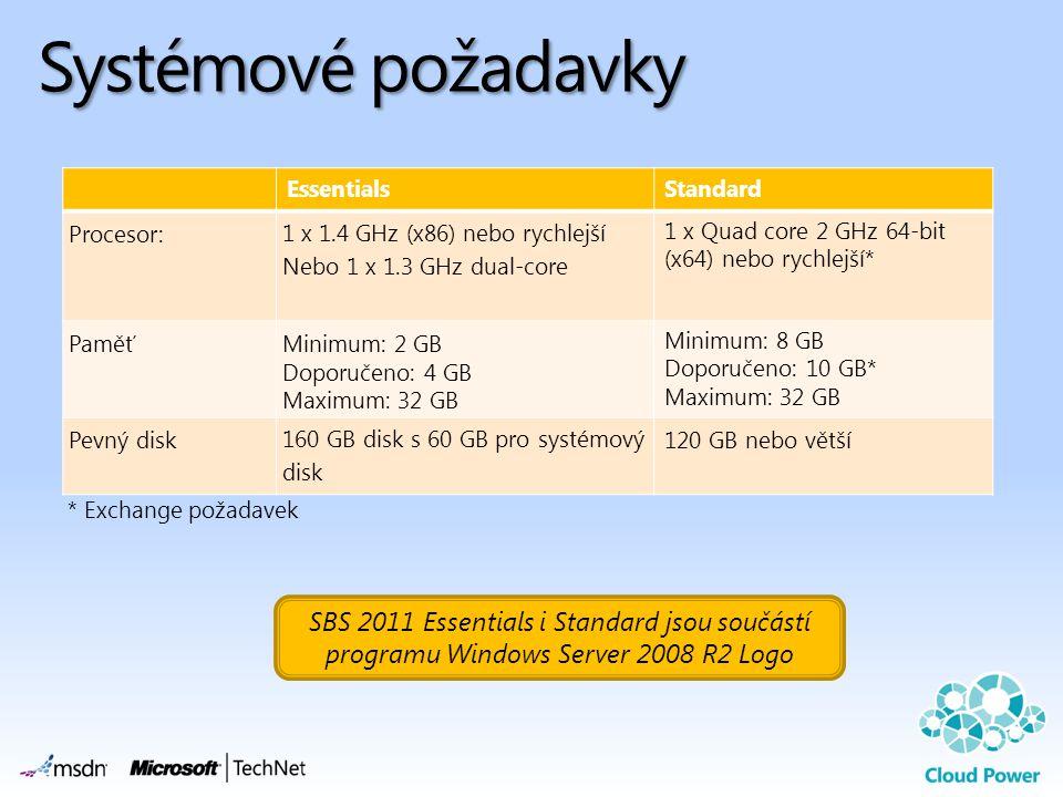 Systémové požadavky EssentialsStandard Procesor: 1 x 1.4 GHz (x86) nebo rychlejší Nebo 1 x 1.3 GHz dual-core 1 x Quad core 2 GHz 64-bit (x64) nebo ryc