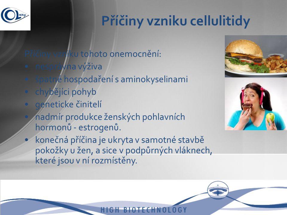 Příčiny vzniku cellulitidy Příčiny vzniku tohoto onemocnění: •nesprávna výživa •špatné hospodaření s aminokyselinami •chybějíci pohyb •geneticke činit