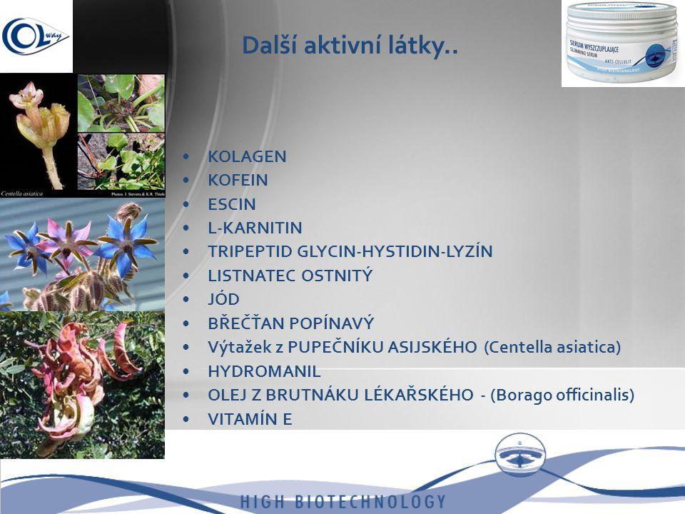 Další aktivní látky.. •KOLAGEN •KOFEIN •ESCIN •L-KARNITIN •TRIPEPTID GLYCIN-HYSTIDIN-LYZÍN •LISTNATEC OSTNITÝ •JÓD •BŘEČŤAN POPÍNAVÝ •Výtažek z PUPEČN