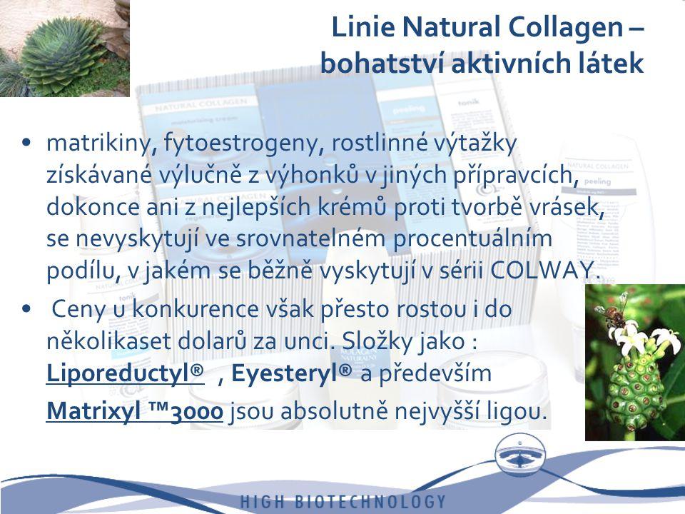 •matrikiny, fytoestrogeny, rostlinné výtažky získávané výlučně z výhonků v jiných přípravcích, dokonce ani z nejlepších krémů proti tvorbě vrásek, se