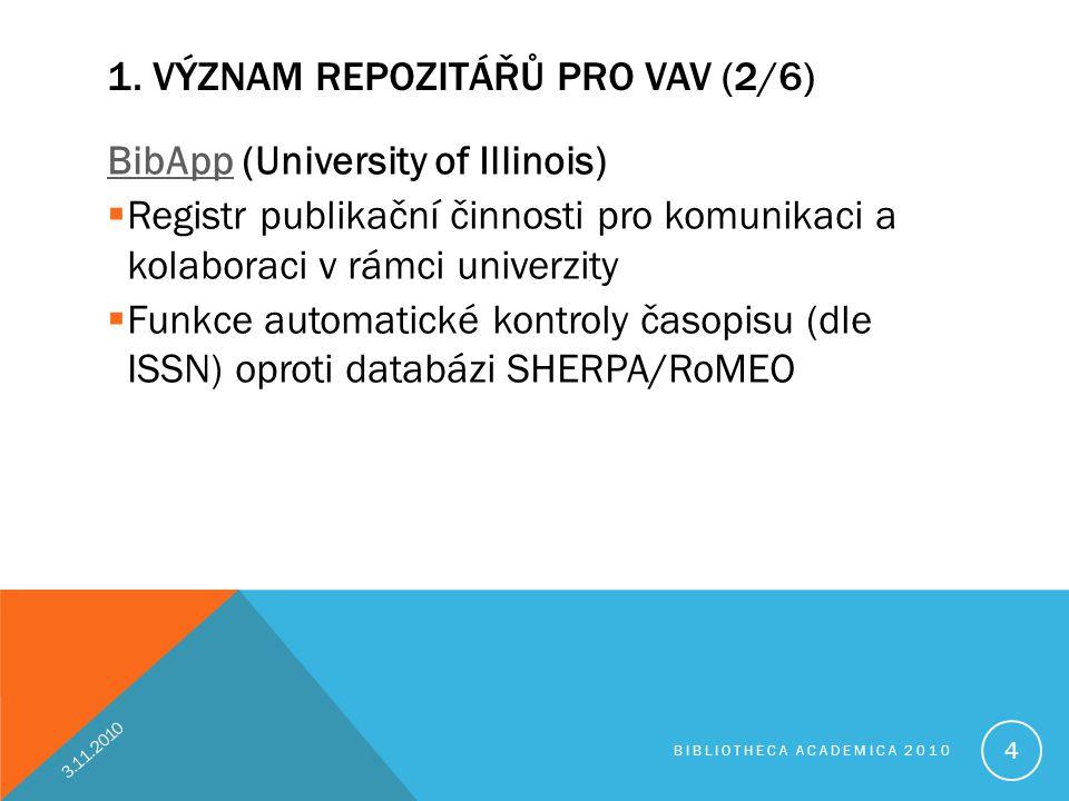 1. VÝZNAM REPOZITÁŘŮ PRO VAV (2/6) BibAppBibApp (University of Illinois)  Registr publikační činnosti pro komunikaci a kolaboraci v rámci univerzity