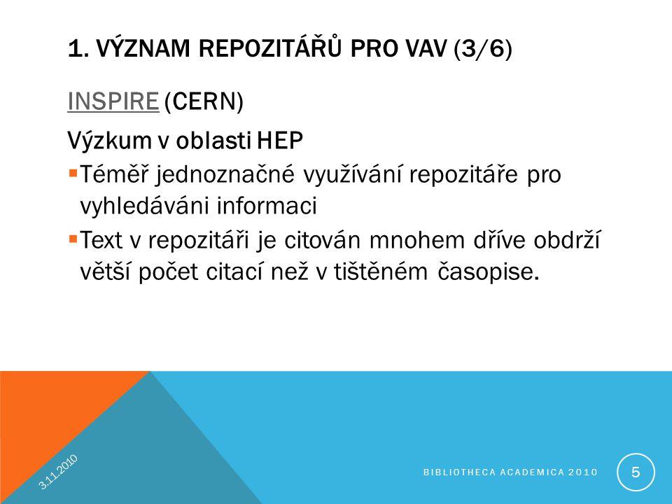 1. VÝZNAM REPOZITÁŘŮ PRO VAV (3/6) INSPIREINSPIRE (CERN) Výzkum v oblasti HEP  Téměř jednoznačné využívání repozitáře pro vyhledáváni informaci  Tex
