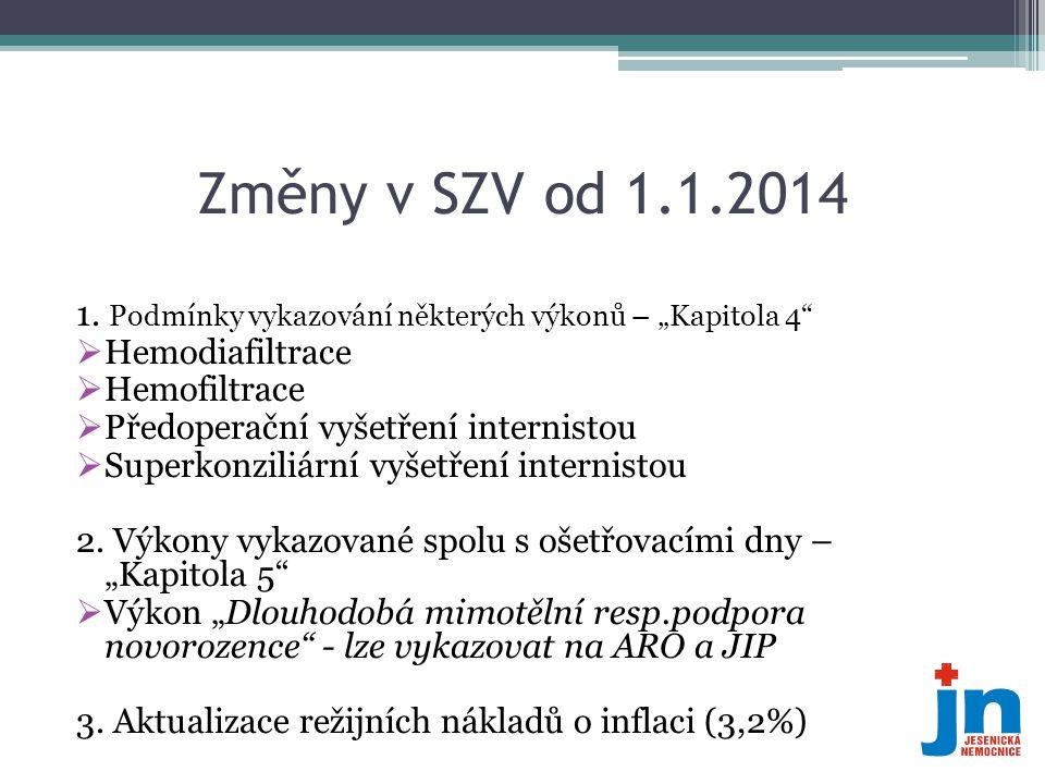 """Změny v SZV od 1.1.2014 1. Podmínky vykazování některých výkonů – """"Kapitola 4""""  Hemodiafiltrace  Hemofiltrace  Předoperační vyšetření internistou """