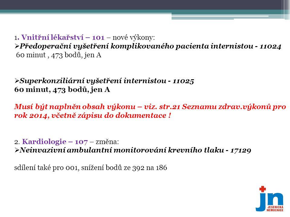 1. Vnitřní lékařství – 101 – nové výkony:  Předoperační vyšetření komplikovaného pacienta internistou - 11024 60 minut, 473 bodů, jen A  Superkonzil