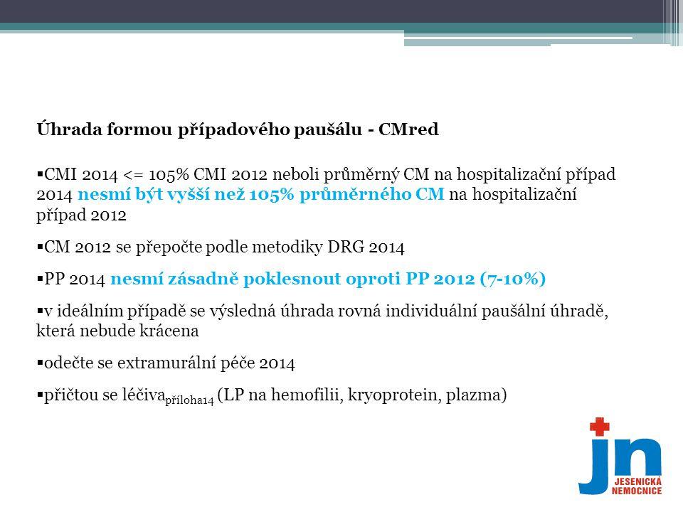 Úhrada formou případového paušálu - CMred  CMI 2014 <= 105% CMI 2012 neboli průměrný CM na hospitalizační případ 2014 nesmí být vyšší než 105% průměr