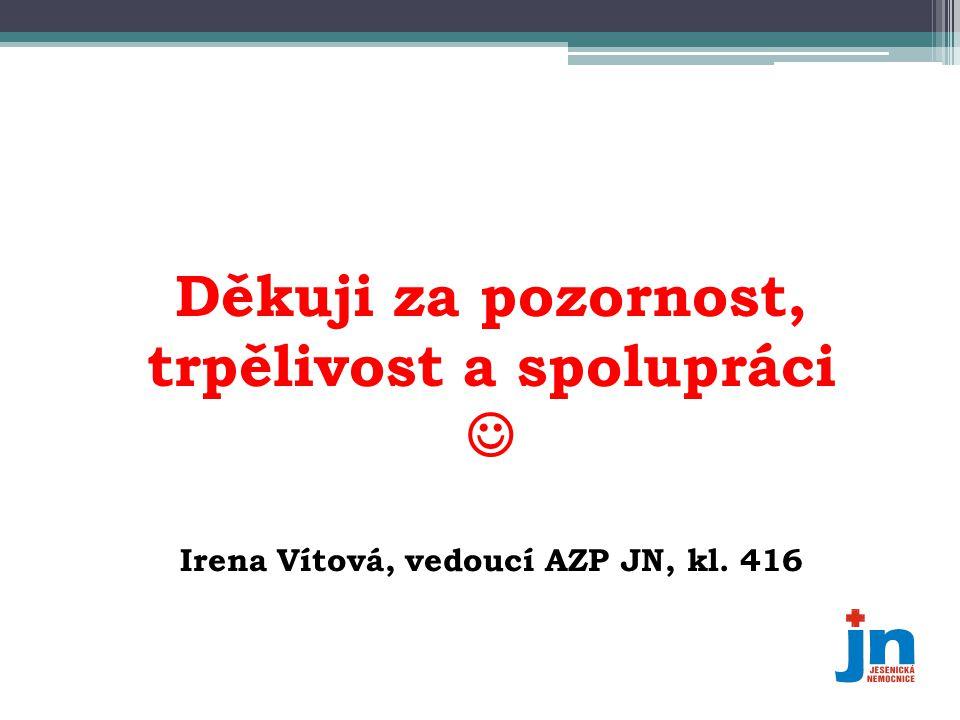 Děkuji za pozornost, trpělivost a spolupráci  Irena Vítová, vedoucí AZP JN, kl. 416