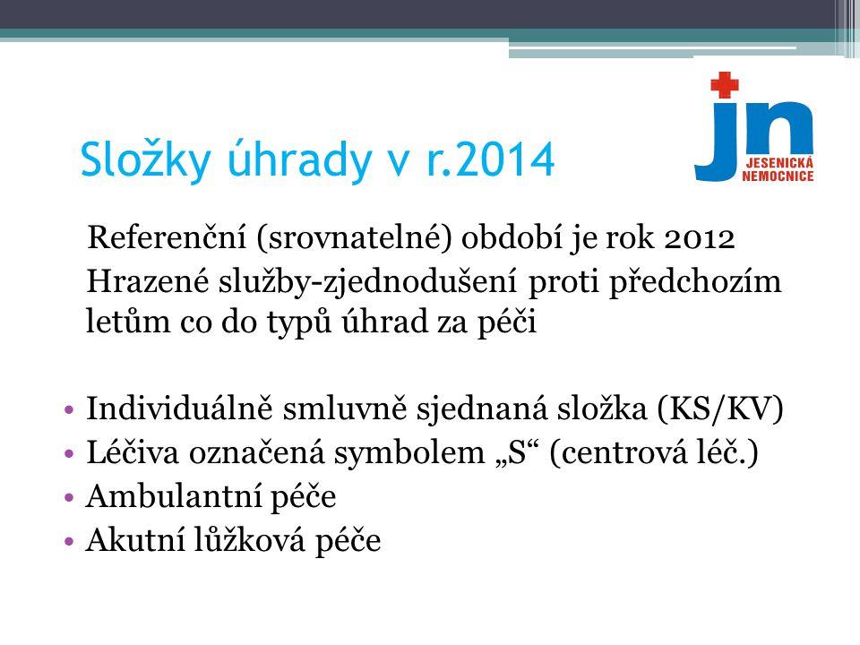 Složky úhrady v r.2014 Referenční (srovnatelné) období je rok 2012 Hrazené služby-zjednodušení proti předchozím letům co do typů úhrad za péči •Indivi