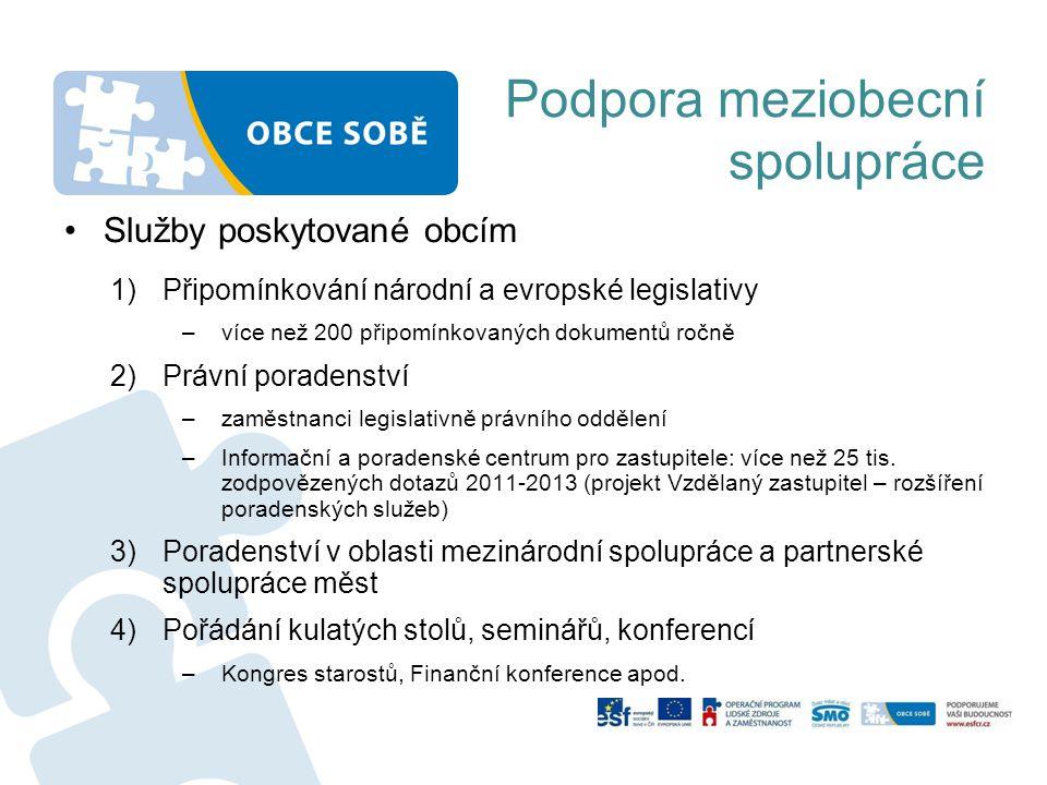 Podpora meziobecní spolupráce •Služby poskytované obcím 1)Připomínkování národní a evropské legislativy –více než 200 připomínkovaných dokumentů ročně