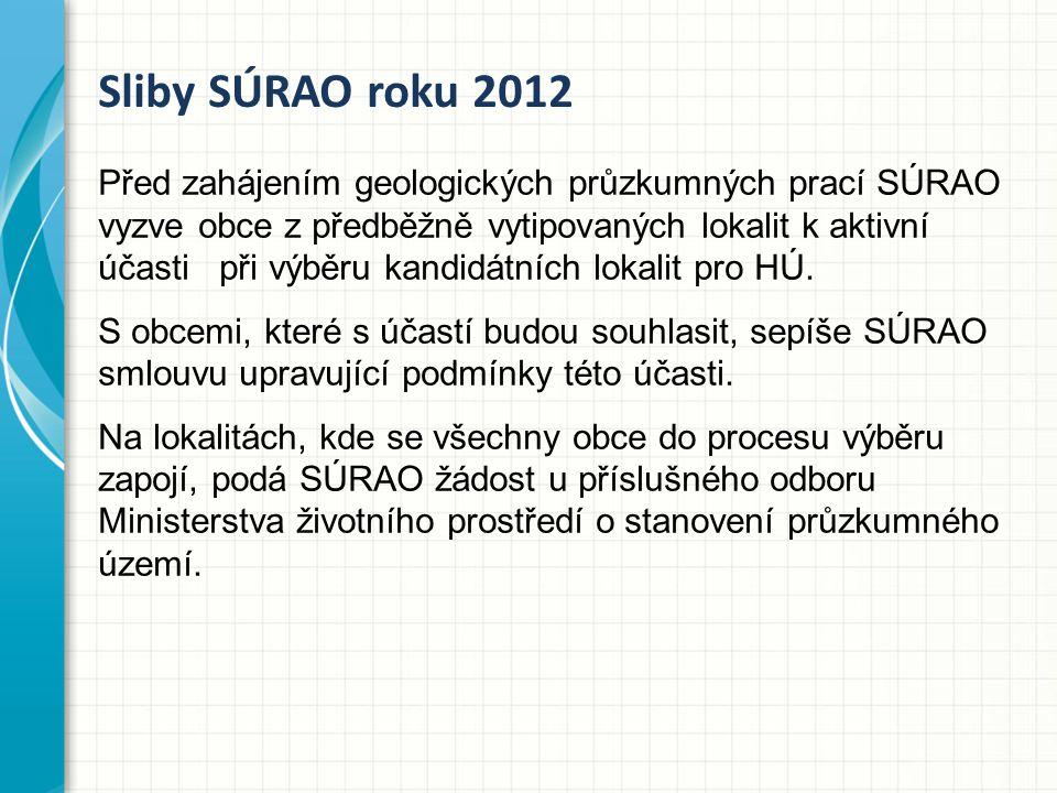 Sliby SÚRAO roku 2012 Před zahájením geologických průzkumných prací SÚRAO vyzve obce z předběžně vytipovaných lokalit k aktivní účasti při výběru kandidátních lokalit pro HÚ.