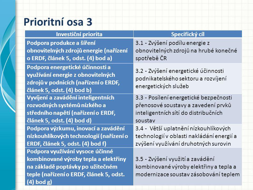 Prioritní osa 3 Investiční prioritaSpecifický cíl Podpora produkce a šíření obnovitelných zdrojů energie (nařízení o ERDF, článek 5, odst.