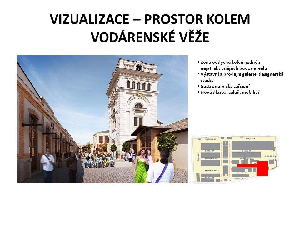 VIZUALIZACE – PROSTOR KOLEM VODÁRENSKÉ VĚŽE • Zóna oddychu kolem jedné z nejatraktivnějších budov areálu • Výstavní a prodejní galerie, designerská st