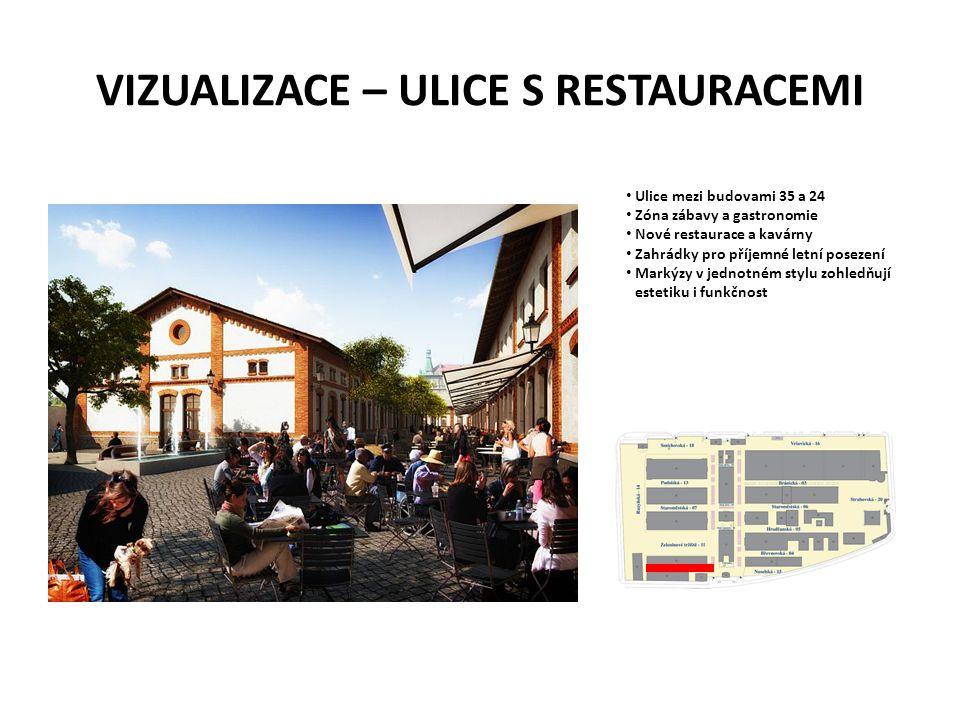 VIZUALIZACE – ULICE S RESTAURACEMI • Ulice mezi budovami 35 a 24 • Zóna zábavy a gastronomie • Nové restaurace a kavárny • Zahrádky pro příjemné letní