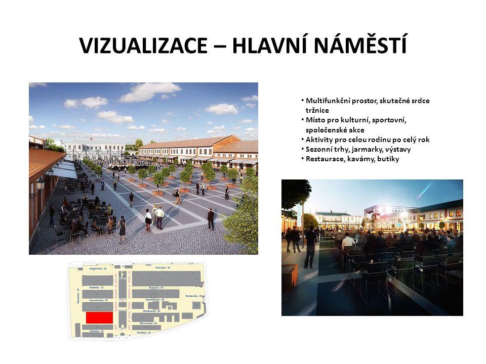 VIZUALIZACE – HLAVNÍ NÁMĚSTÍ • Multifunkční prostor, skutečné srdce tržnice • Místo pro kulturní, sportovní, společenské akce • Aktivity pro celou rod