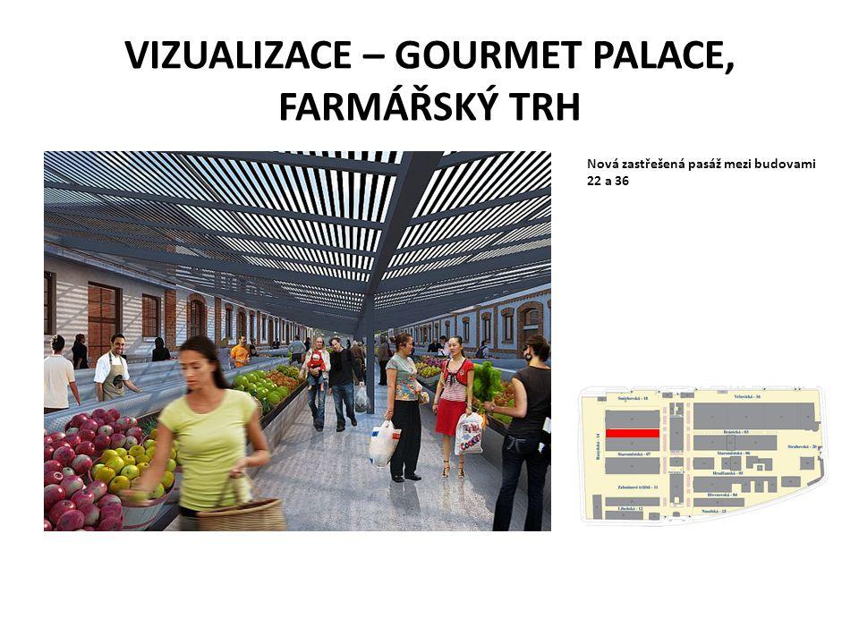 VIZUALIZACE – GOURMET PALACE, FARMÁŘSKÝ TRH Nová zastřešená pasáž mezi budovami 22 a 36