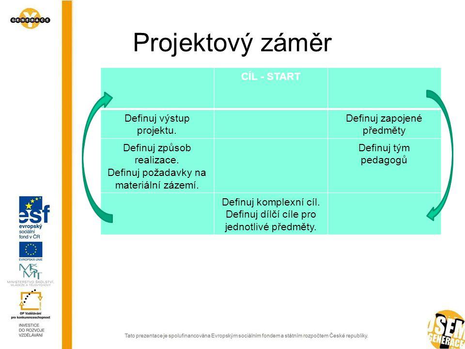Projektový záměr CÍL - START Definuj výstup projektu.