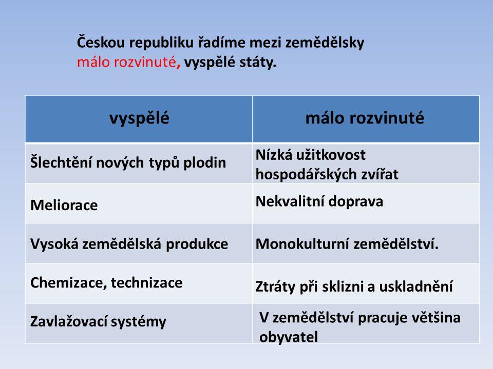 Českou republiku řadíme mezi zemědělsky málo rozvinuté, vyspělé státy. Monokulturní zemědělství.Vysoká zemědělská produkce Zavlažovací systémy Ztráty