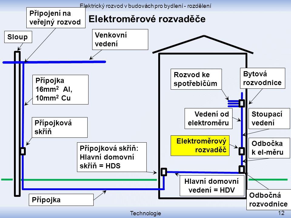 Elektrický rozvod v budovách pro bydlení - rozdělení Technologie 12 Přípojková skříň Přípojková skříň: Hlavní domovní skříň = HDS Venkovní vedení Slou