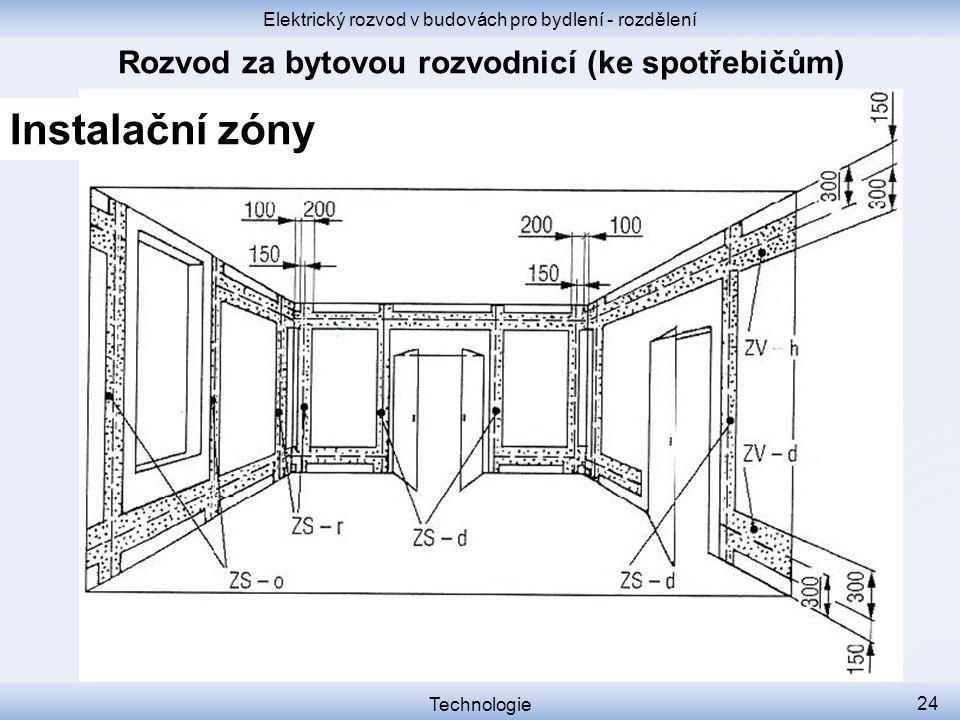 Elektrický rozvod v budovách pro bydlení - rozdělení Technologie 24 Instalační zóny