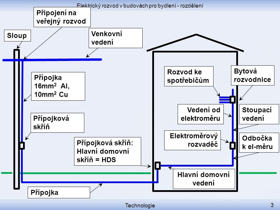 Elektrický rozvod v budovách pro bydlení - rozdělení Technologie 3 Přípojková skříň Přípojková skříň: Hlavní domovní skříň = HDS Venkovní vedení Sloup