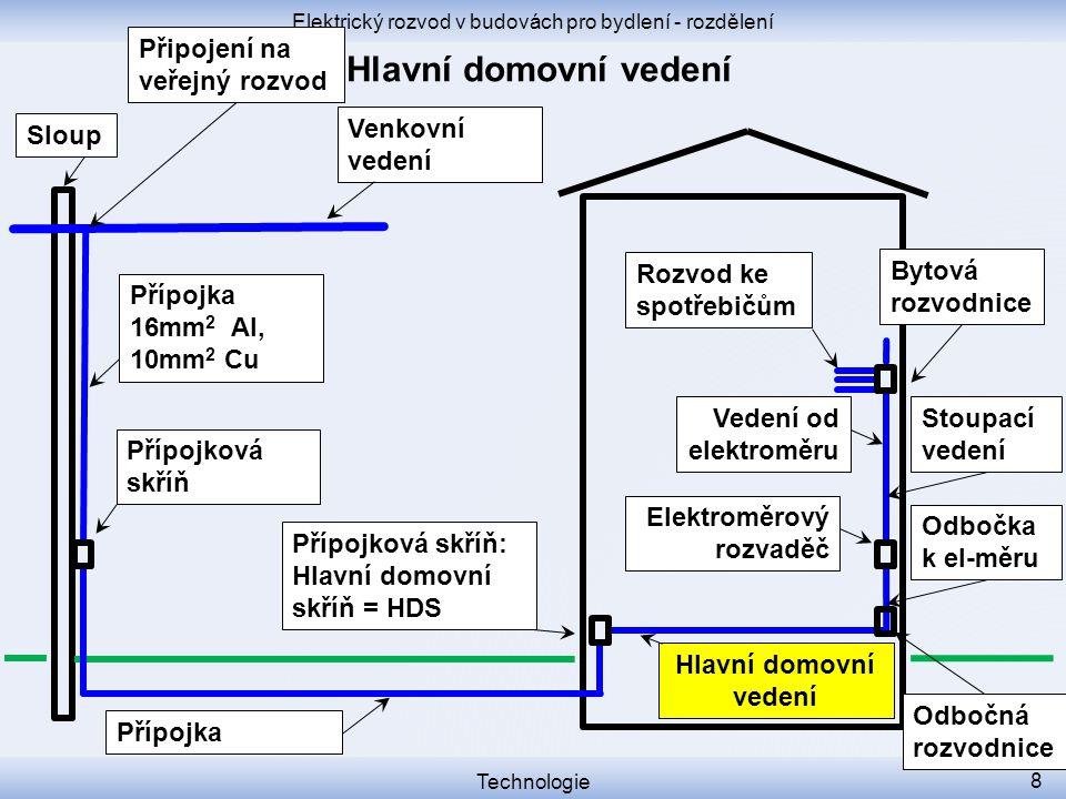 Elektrický rozvod v budovách pro bydlení - rozdělení Technologie 9 Hlavní domovní vedení (HDV) je část rozvodu od hlavní domovní skříně po •odbočky k elektroměrům •elektroměry Vede elektřinu pro všechny odběry v objektu.