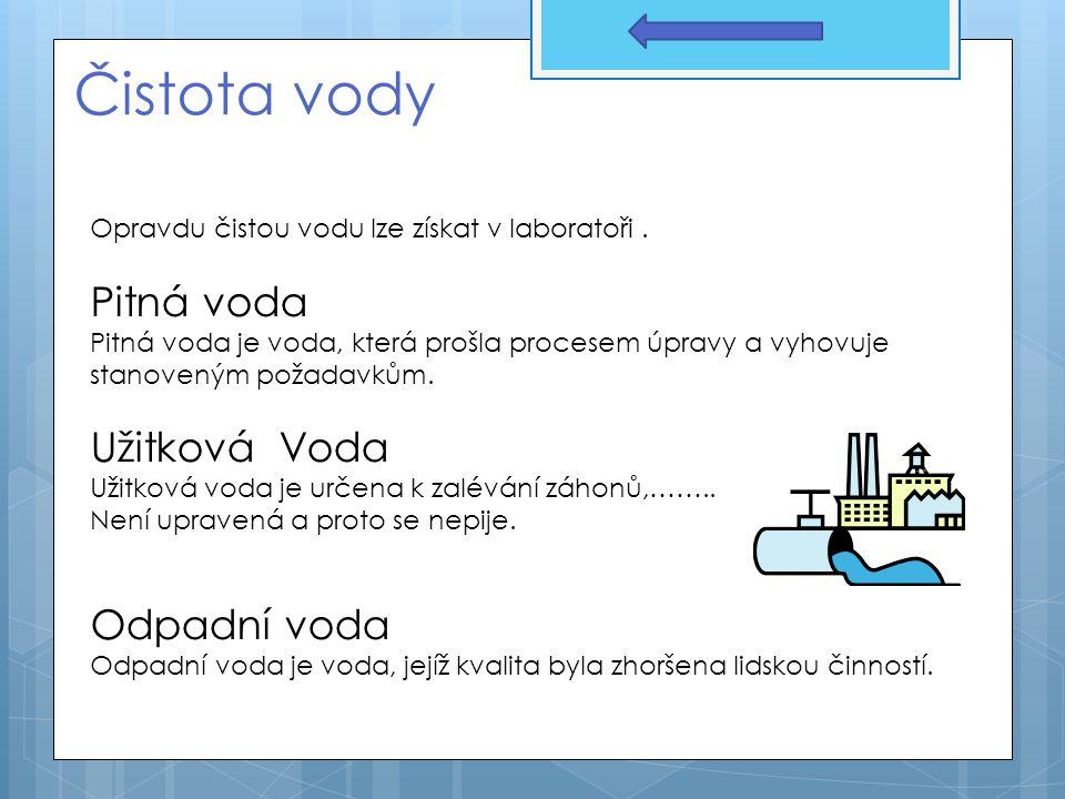 Spotřeba vody v ČR
