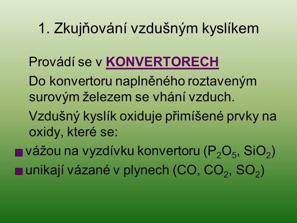 1. Zkujňování vzdušným kyslíkem Provádí se v KONVERTORECH Do konvertoru naplněného roztaveným surovým železem se vhání vzduch. Vzdušný kyslík oxiduje