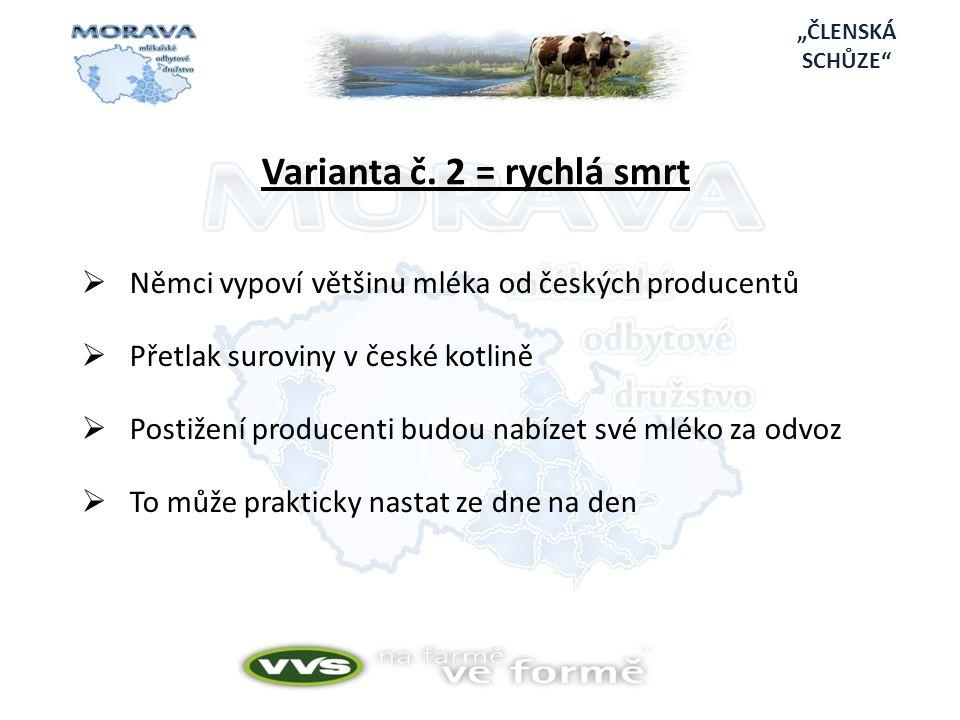"""""""ČLENSKÁ SCHŮZE Varianta č."""