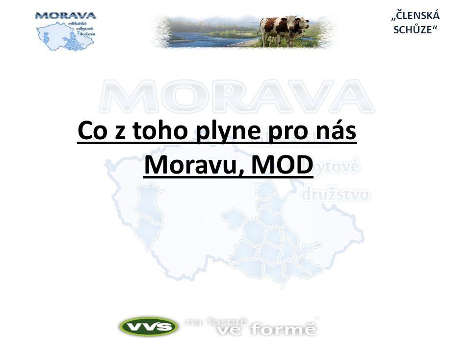 """""""ČLENSKÁ SCHŮZE Co z toho plyne pro nás Moravu, MOD"""
