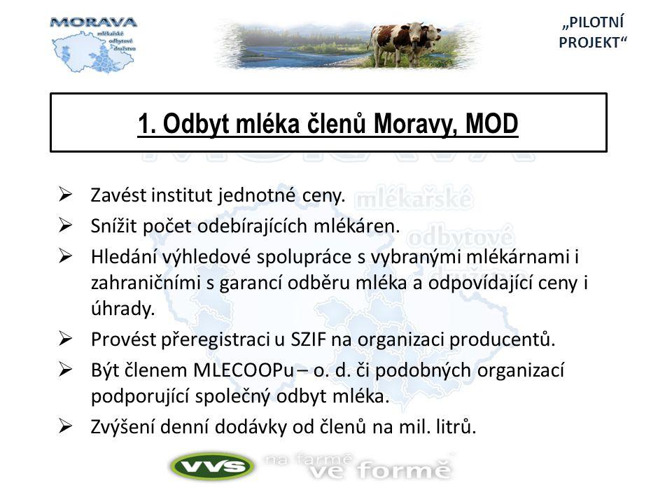 1.Odbyt mléka členů Moravy, MOD  Zavést institut jednotné ceny.