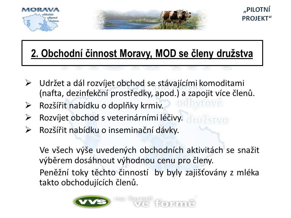 2. Obchodní činnost Moravy, MOD se členy družstva  Udržet a dál rozvíjet obchod se stávajícími komoditami (nafta, dezinfekční prostředky, apod.) a za