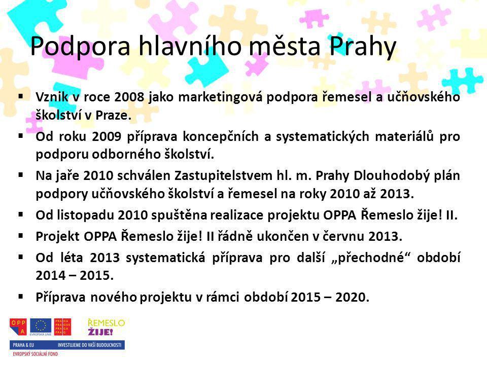 Podpora hlavního města Prahy  Vznik v roce 2008 jako marketingová podpora řemesel a učňovského školství v Praze.