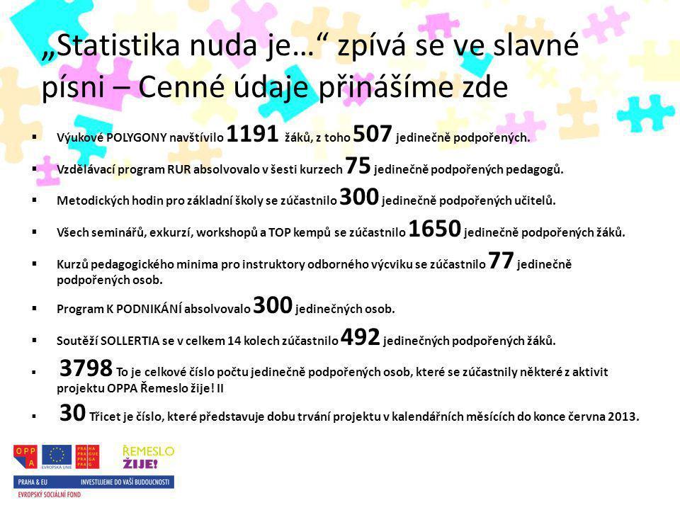 """"""" Statistika nuda je… zpívá se ve slavné písni – Cenné údaje přinášíme zde  Výukové POLYGONY navštívilo 1191 žáků, z toho 507 jedinečně podpořených."""