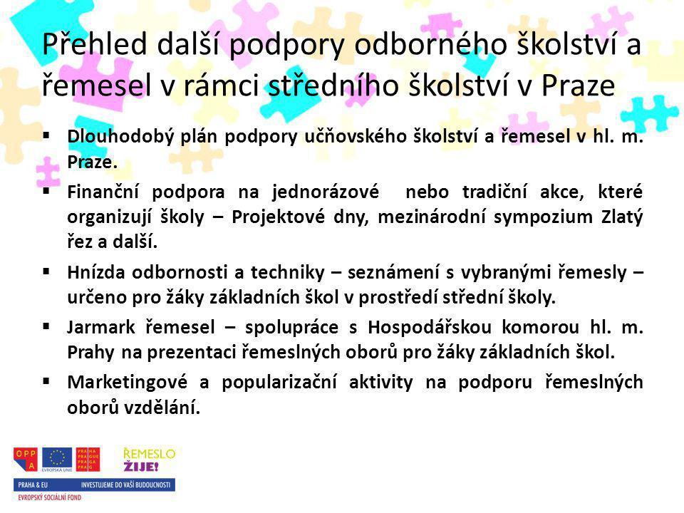Přehled další podpory odborného školství a řemesel v rámci středního školství v Praze  Dlouhodobý plán podpory učňovského školství a řemesel v hl.